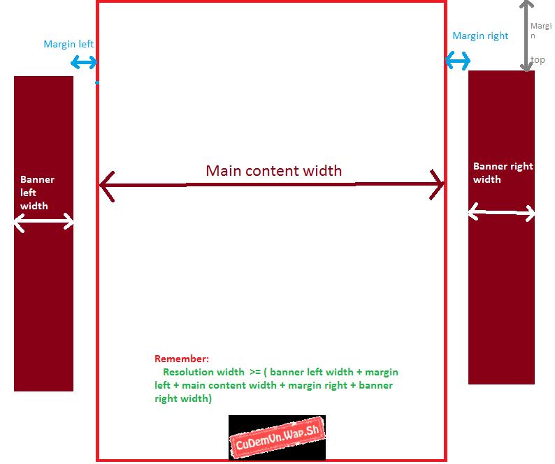 Hướng dẫn tạo banner Quảng cáo 2 bên Website với HTML và CSS