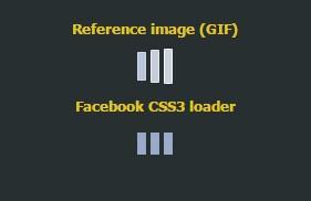 Share code hiệu ứng Loading giống với Facebook bằng CSS3